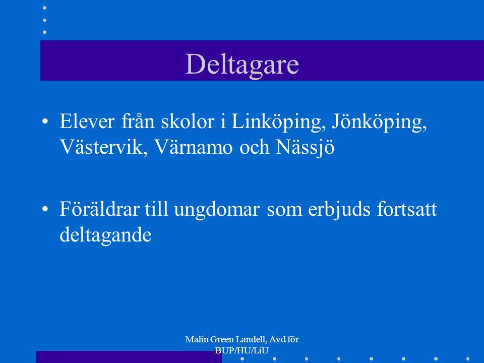 Malin Green Landell, Avd för BUP/HU/LiU Deltagare Elever från skolor i Linköping, Jönköping, Västervik, Värnamo och Nässjö Föräldrar till ungdomar som