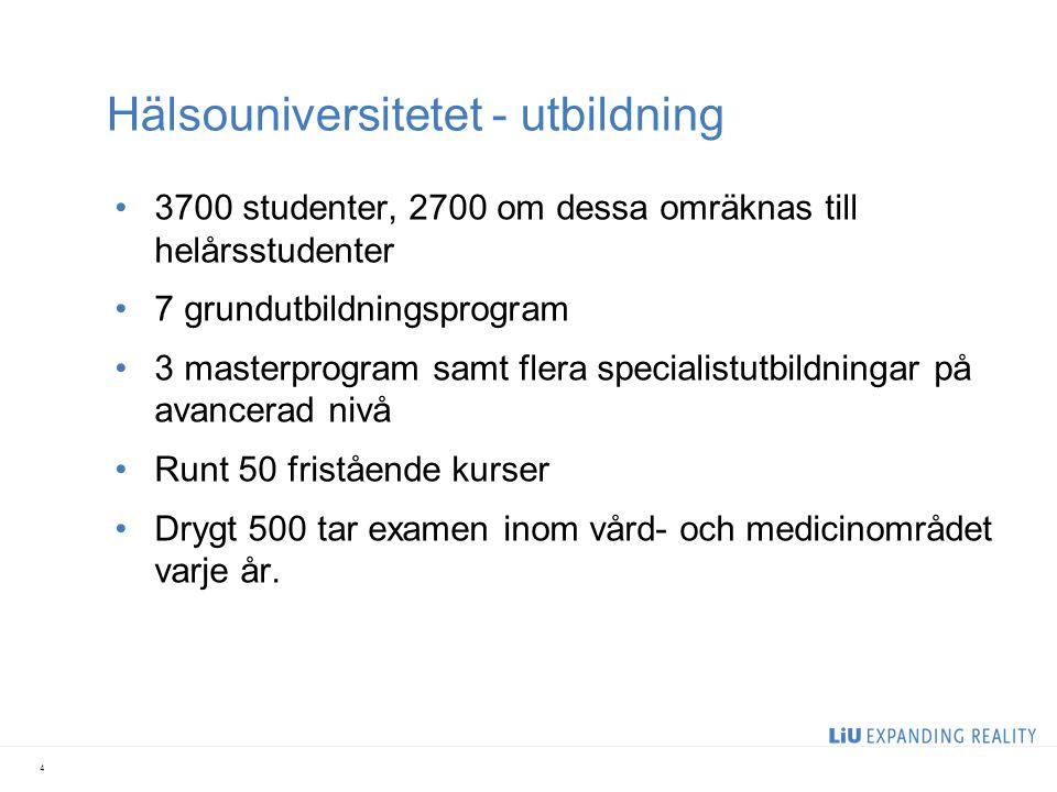 4 Hälsouniversitetet - utbildning 3700 studenter, 2700 om dessa omräknas till helårsstudenter 7 grundutbildningsprogram 3 masterprogram samt flera spe