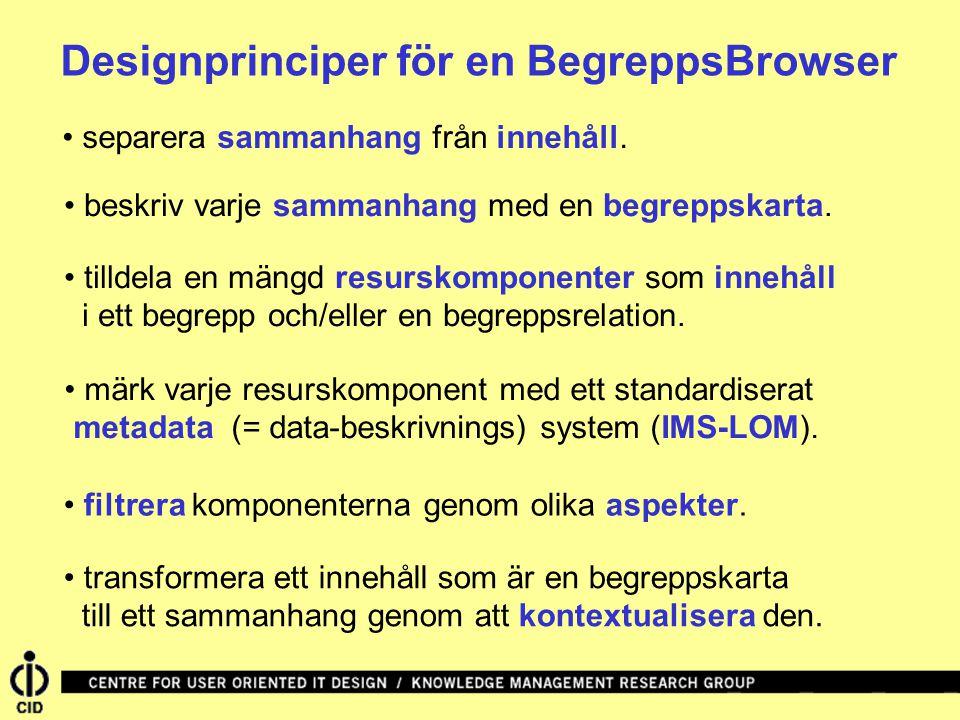 Designprinciper för en BegreppsBrowser separera sammanhang från innehåll. beskriv varje sammanhang med en begreppskarta. tilldela en mängd resurskompo