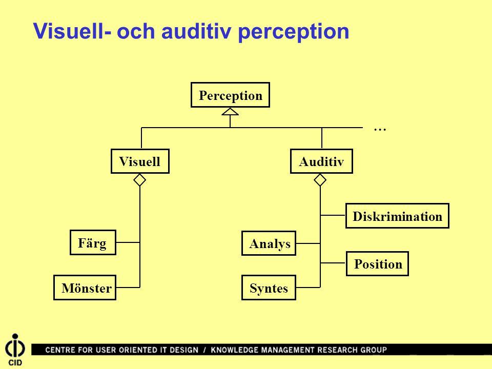 PerceptionVisuellAuditivFärgMönsterDiskriminationSyntesAnalysPosition Visuell- och auditiv perception...