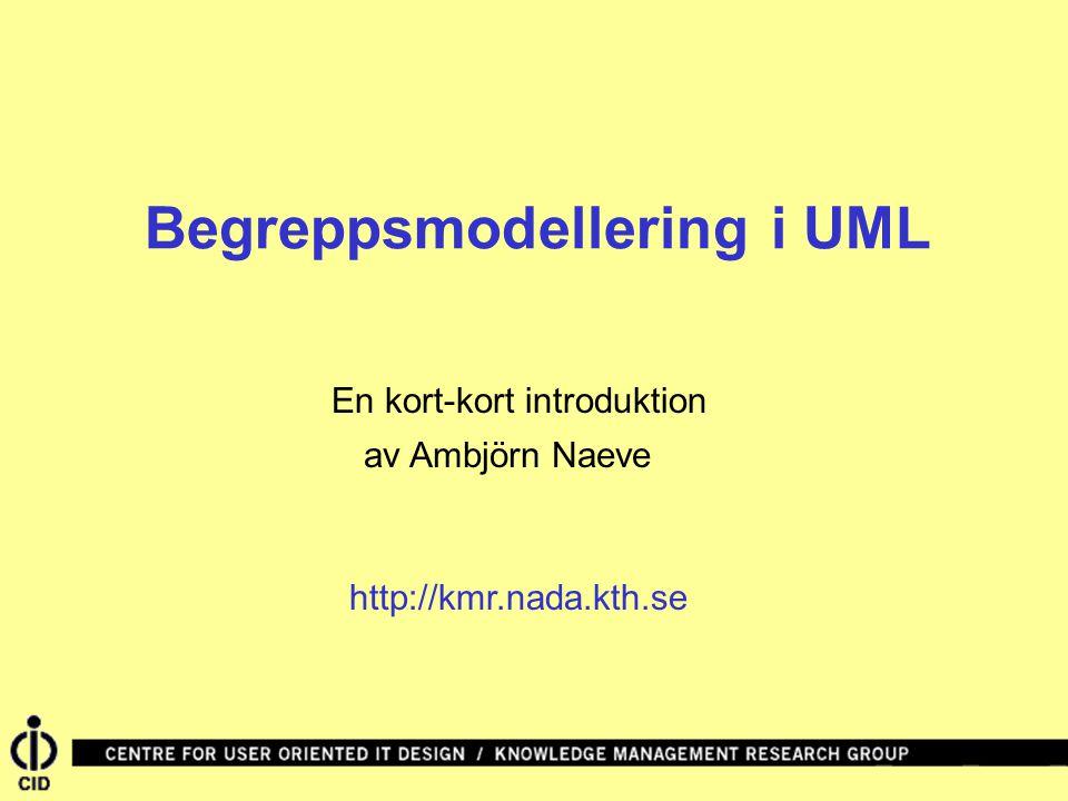 Begreppsmodellering i UML En kort-kort introduktion av Ambjörn Naeve http://kmr.nada.kth.se