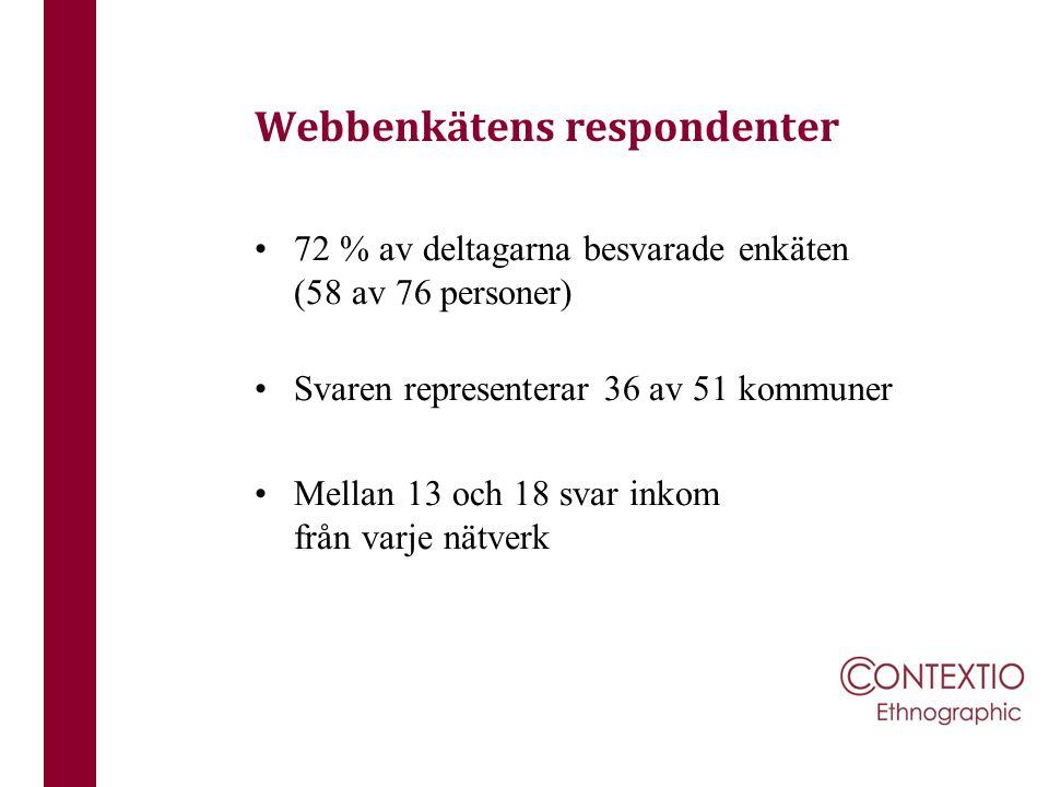 Webbenkätens respondenter 72 % av deltagarna besvarade enkäten (58 av 76 personer) Svaren representerar 36 av 51 kommuner Mellan 13 och 18 svar inkom