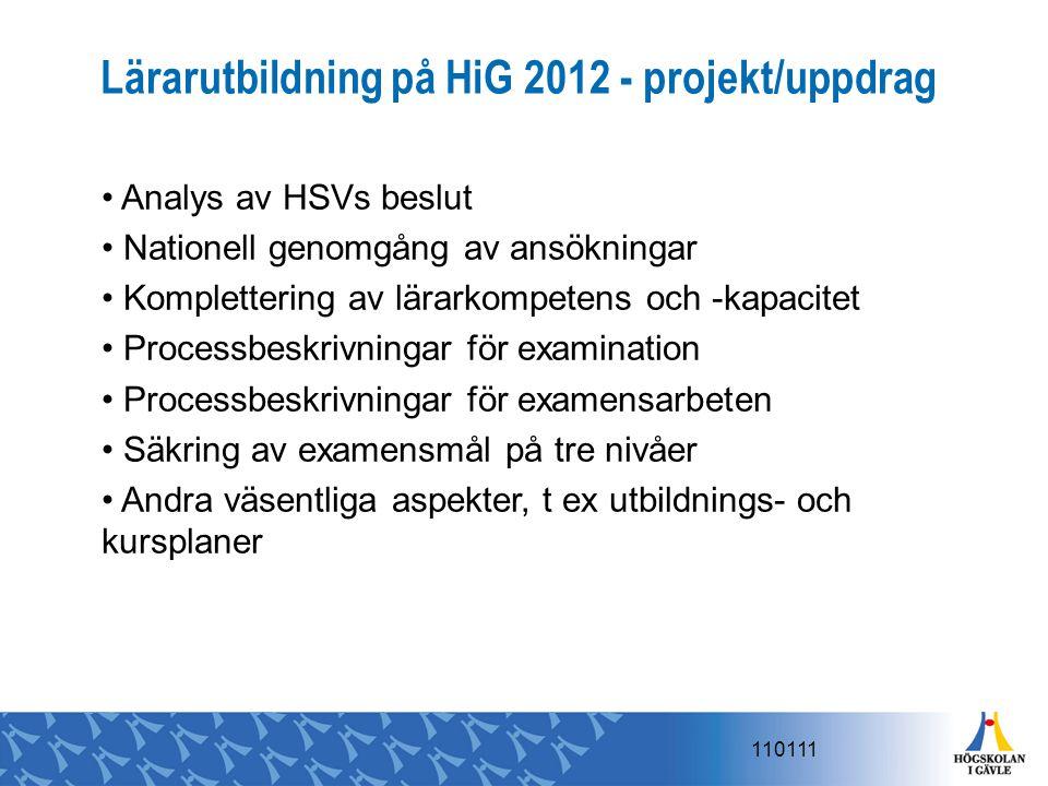 Lärarutbildning på HiG 2012 - projekt/uppdrag Analys av HSVs beslut Nationell genomgång av ansökningar Komplettering av lärarkompetens och -kapacitet