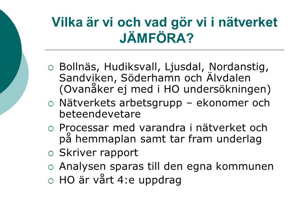 Vilka är vi och vad gör vi i nätverket JÄMFÖRA?  Bollnäs, Hudiksvall, Ljusdal, Nordanstig, Sandviken, Söderhamn och Älvdalen (Ovanåker ej med i HO un