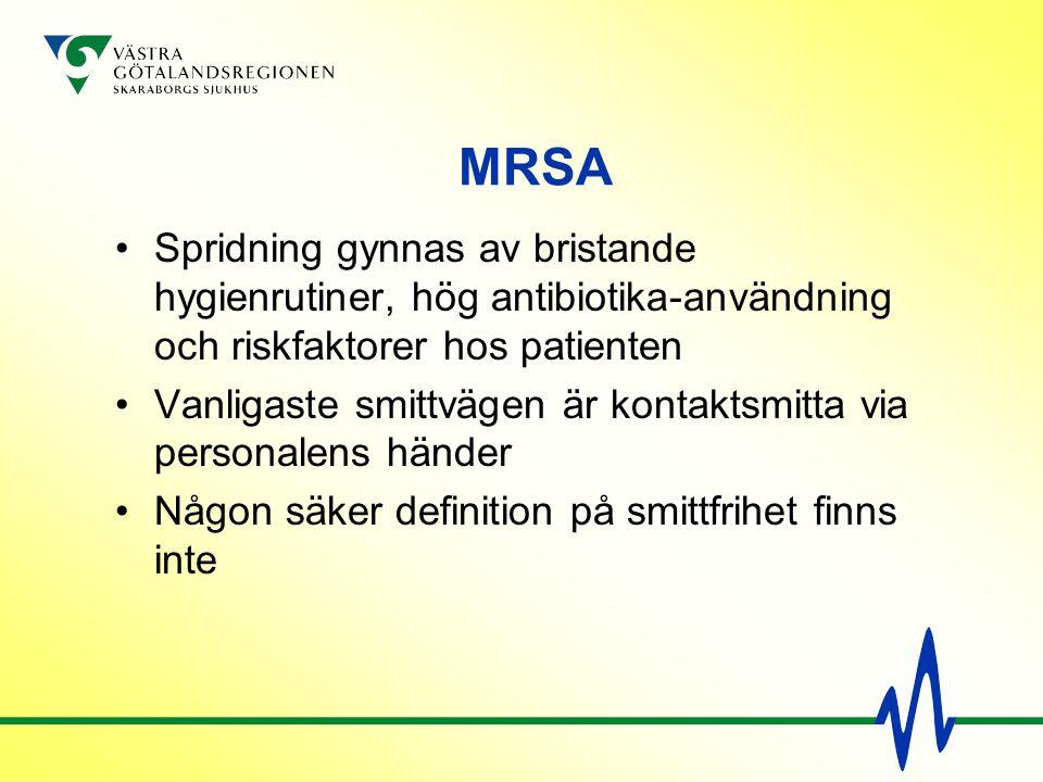 MRSA Spridning gynnas av bristande hygienrutiner, hög antibiotika-användning och riskfaktorer hos patienten Vanligaste smittvägen är kontaktsmitta via