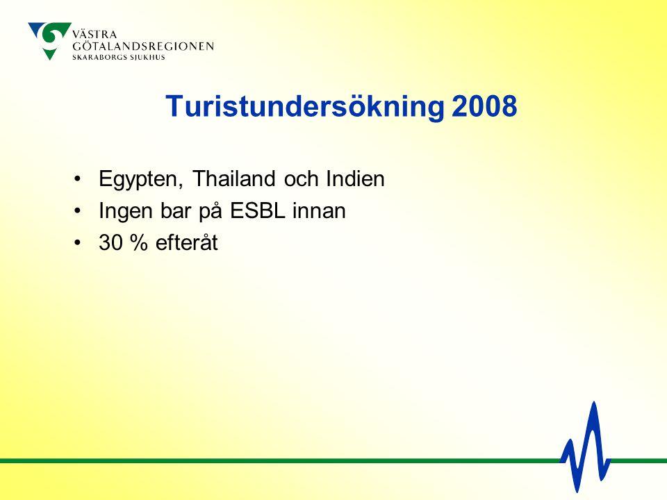 Turistundersökning 2008 Egypten, Thailand och Indien Ingen bar på ESBL innan 30 % efteråt