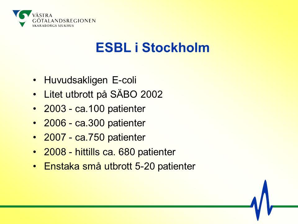 ESBL i Stockholm Huvudsakligen E-coli Litet utbrott på SÄBO 2002 2003 - ca.100 patienter 2006 - ca.300 patienter 2007 - ca.750 patienter 2008 - hittil