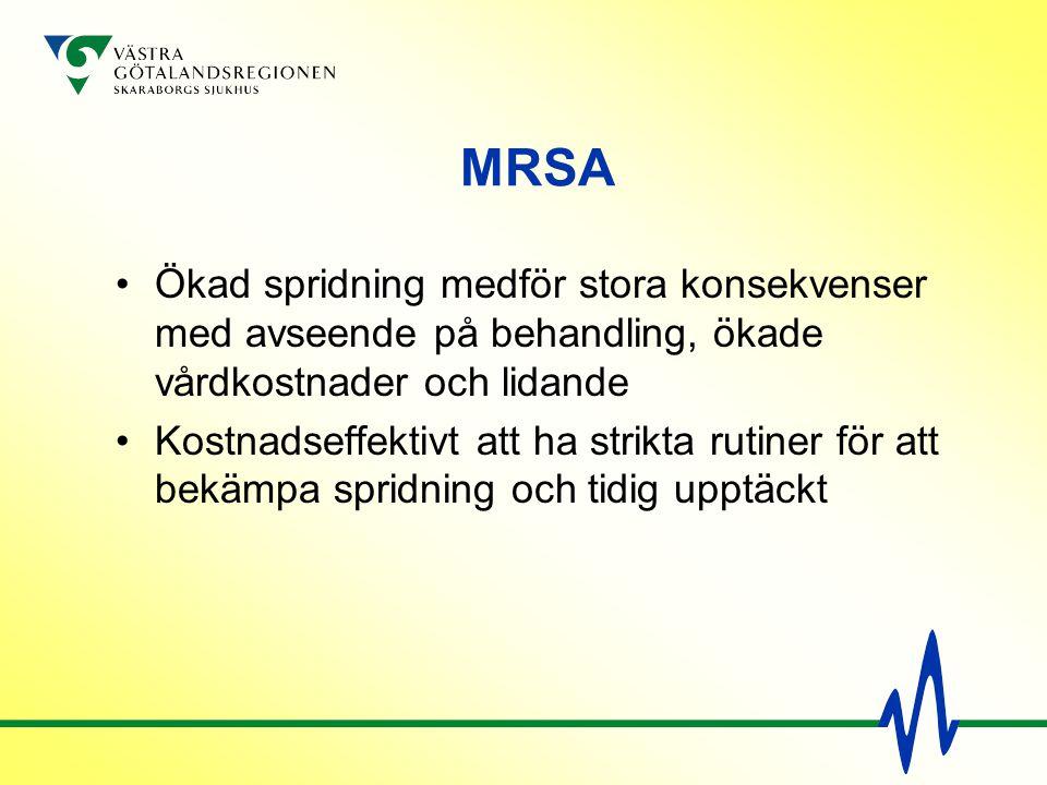 MRSA Ökad spridning medför stora konsekvenser med avseende på behandling, ökade vårdkostnader och lidande Kostnadseffektivt att ha strikta rutiner för