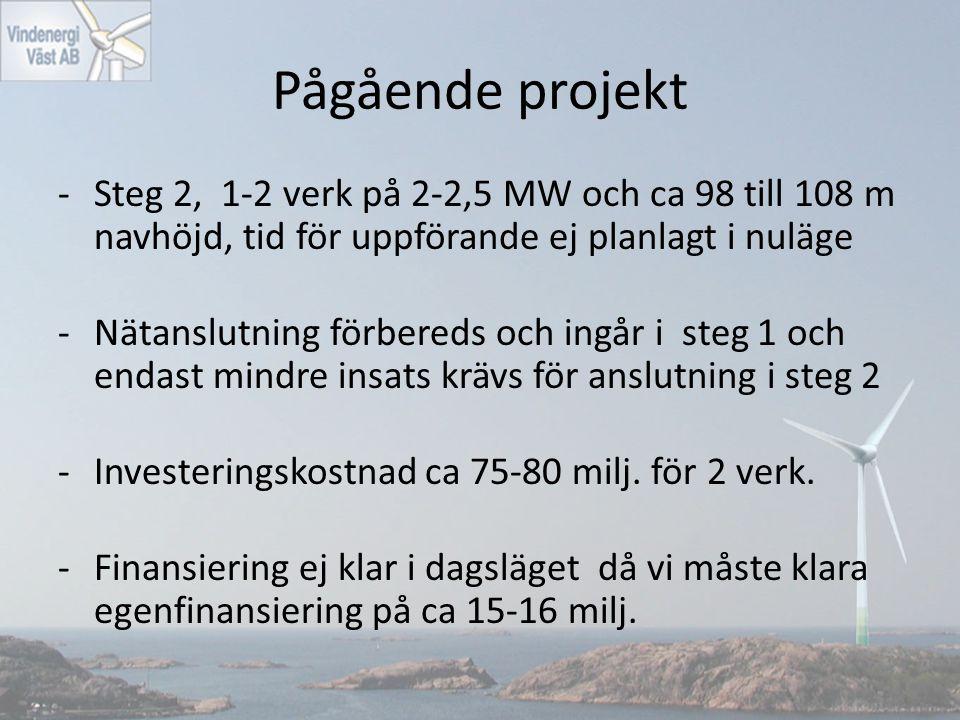 Pågående projekt -Steg 2, 1-2 verk på 2-2,5 MW och ca 98 till 108 m navhöjd, tid för uppförande ej planlagt i nuläge -Nätanslutning förbereds och ingår i steg 1 och endast mindre insats krävs för anslutning i steg 2 -Investeringskostnad ca 75-80 milj.