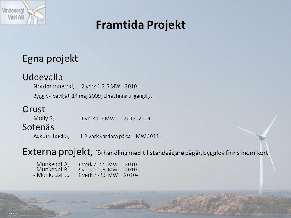 Framtida Projekt Egna projekt Uddevalla -Nordmanneröd, 2 verk 2-2,5 MW 2010- Bygglov beviljat 14 maj 2009, Elnät finns tillgängligt Orust -Molly 2, 1 verk 1-2 MW 2012- 2014 Sotenäs - Askum-Backa, 1-2 verk vardera på ca 1 MW 2011- Externa projekt, förhandling med tillståndsägare pågår, bygglov finns inom kort - Munkedal A, 1 verk 2-2,5 MW 2010- - Munkedal B, 2 verk 2-2,5 MW 2010- - Munkedal C, 1 verk 2 -2,5 MW 2010-