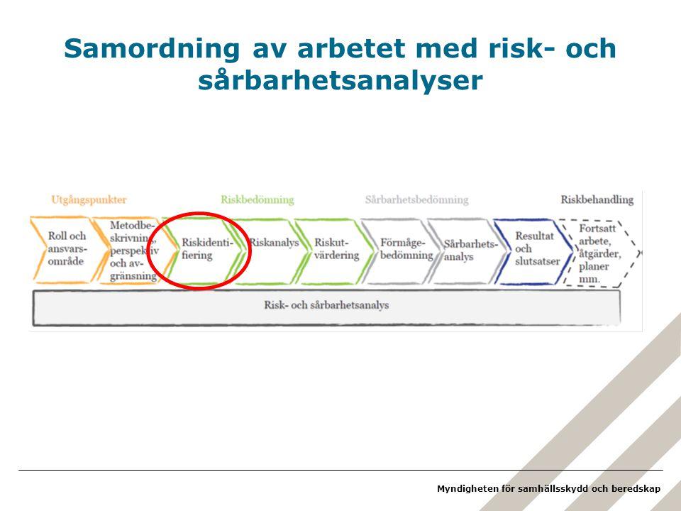Myndigheten för samhällsskydd och beredskap Samordning av arbetet med risk- och sårbarhetsanalyser