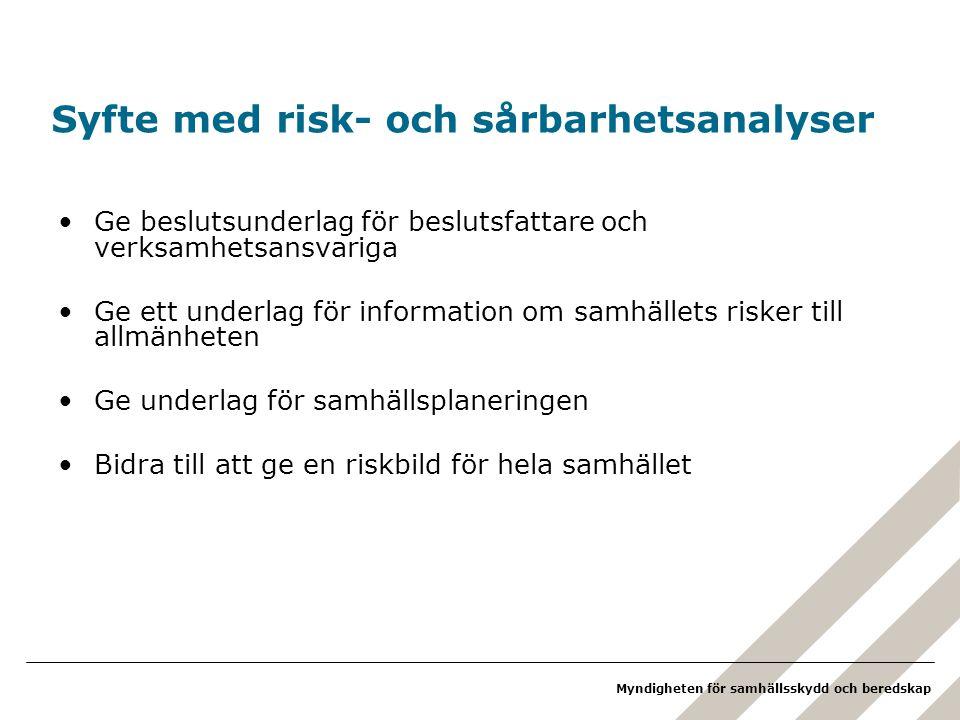 Myndigheten för samhällsskydd och beredskap Syfte med risk- och sårbarhetsanalyser Ge beslutsunderlag för beslutsfattare och verksamhetsansvariga Ge e