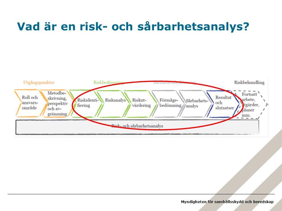 Myndigheten för samhällsskydd och beredskap Vad är en risk- och sårbarhetsanalys?