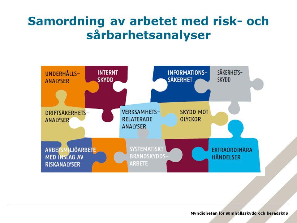 Myndigheten för samhällsskydd och beredskap Riskperspektiv