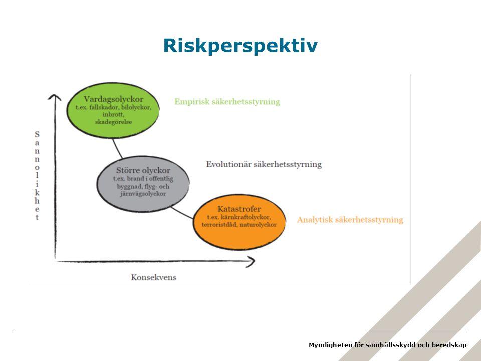 Myndigheten för samhällsskydd och beredskap Riskperspektiv LSO LEH