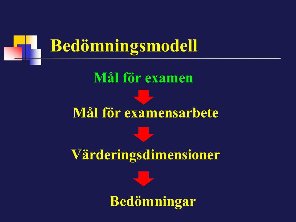 Bedömningsmodell Mål för examensarbete Värderingsdimensioner Bedömningar Mål för examen