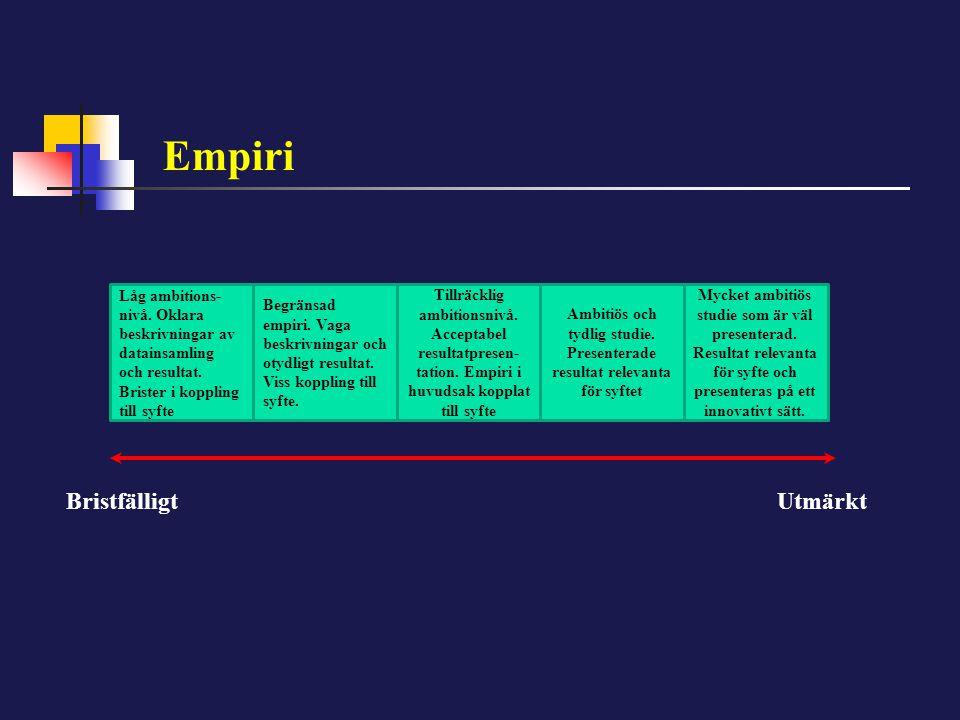 Empiri Låg ambitions- nivå. Oklara beskrivningar av datainsamling och resultat. Brister i koppling till syfte Begränsad empiri. Vaga beskrivningar och