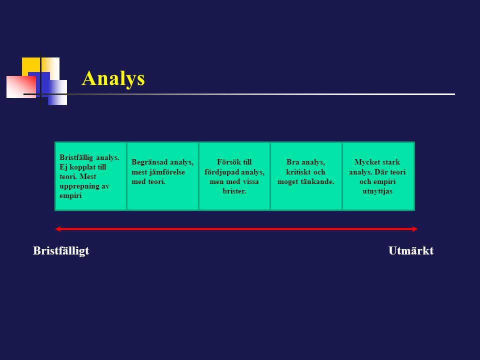 Analys Bristfällig analys. Ej kopplat till teori.