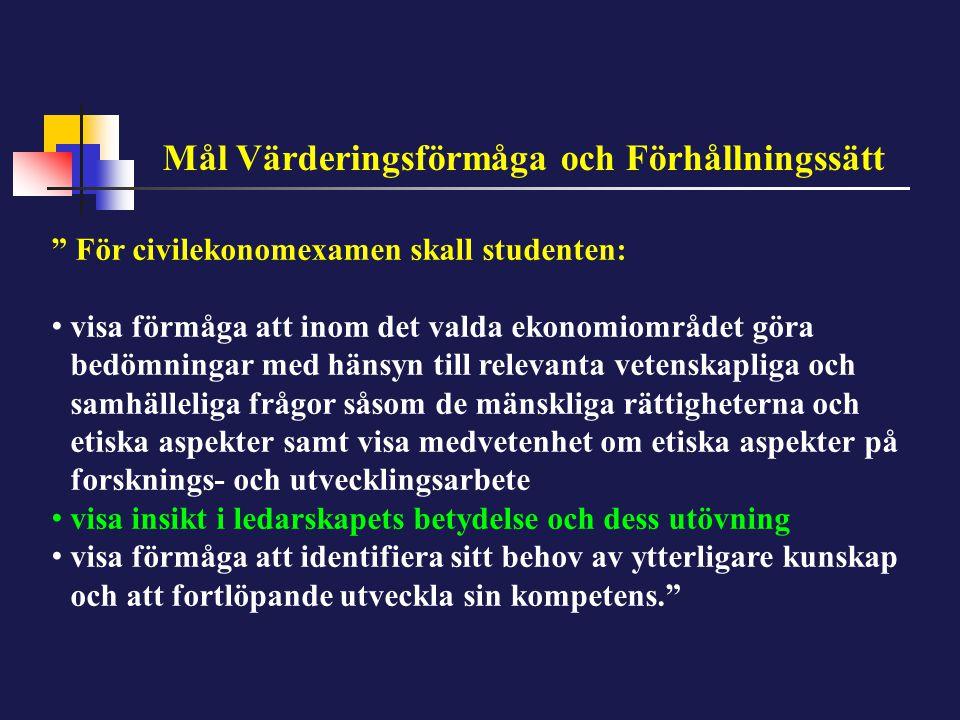 Värderingsdimensioner språk och formalia struktur och logik problem och syfte referensram, litteratur metod empiri analys slutsatser