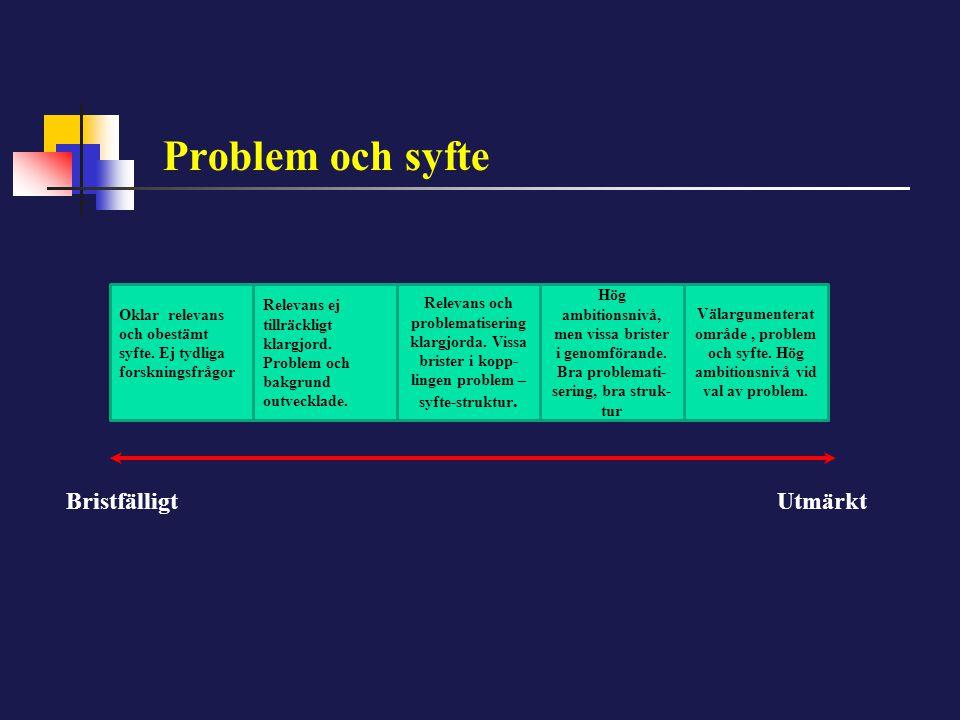 Problem och syfte Oklar relevans och obestämt syfte. Ej tydliga forskningsfrågor Relevans ej tillräckligt klargjord. Problem och bakgrund outvecklade.