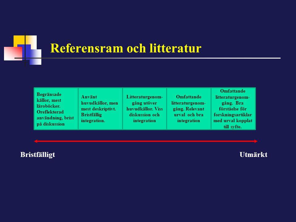 Metod Ingen eller be- gränsad metod- diskussion.