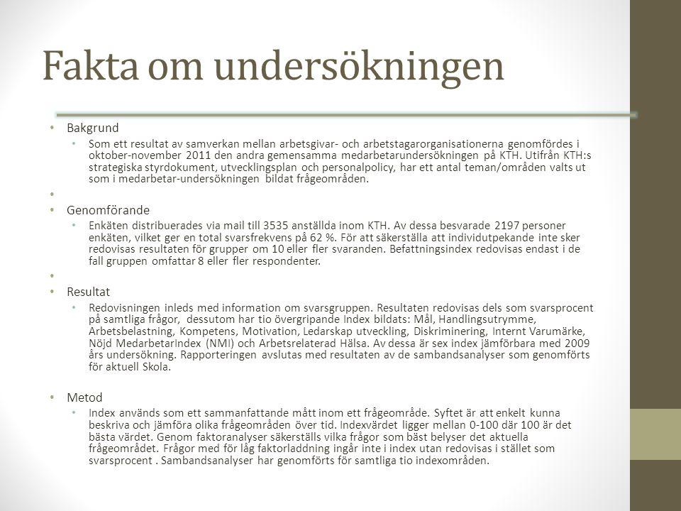 Fakta om undersökningen Bakgrund Som ett resultat av samverkan mellan arbetsgivar ‑ och arbetstagarorganisationerna genomfördes i oktober-november 201