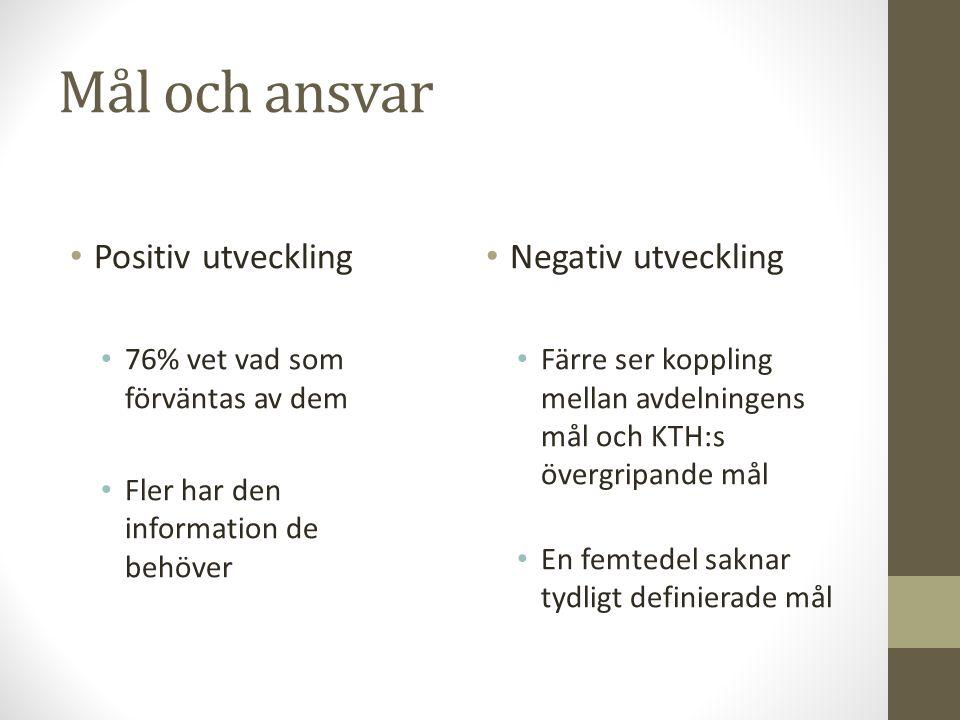 Sammanfattning Positivt -Meningsfullt arbete -Bättre ledarskap -Utökat handlingsutrymme -Högt i tak