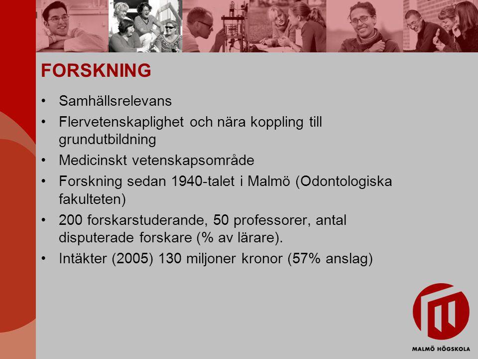 FORSKNING Samhällsrelevans Flervetenskaplighet och nära koppling till grundutbildning Medicinskt vetenskapsområde Forskning sedan 1940-talet i Malmö (Odontologiska fakulteten) 200 forskarstuderande, 50 professorer, antal disputerade forskare (% av lärare).