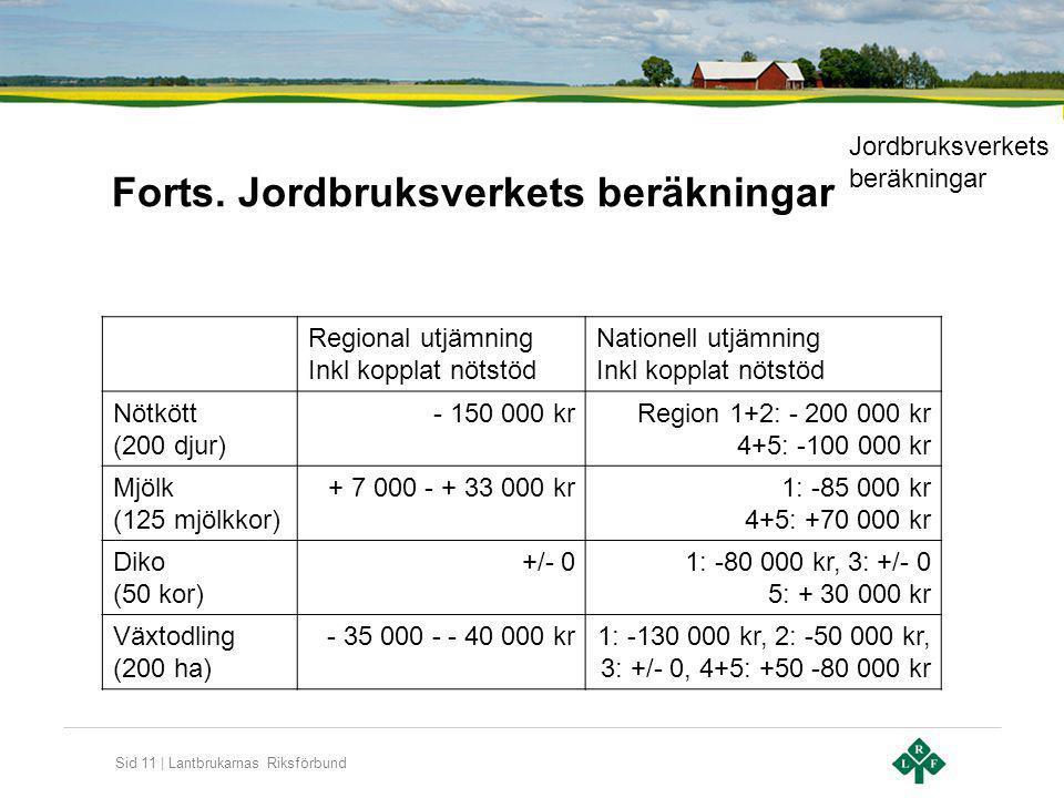 Sid 11 | Lantbrukarnas Riksförbund Forts. Jordbruksverkets beräkningar Regional utjämning Inkl kopplat nötstöd Nationell utjämning Inkl kopplat nötstö