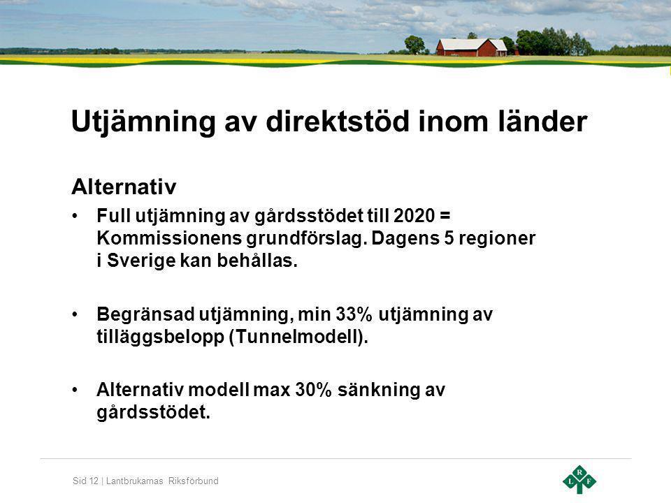 Sid 12 | Lantbrukarnas Riksförbund Utjämning av direktstöd inom länder Alternativ Full utjämning av gårdsstödet till 2020 = Kommissionens grundförslag