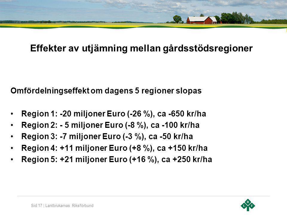 Sid 17 | Lantbrukarnas Riksförbund Effekter av utjämning mellan gårdsstödsregioner Omfördelningseffekt om dagens 5 regioner slopas Region 1: -20 miljo