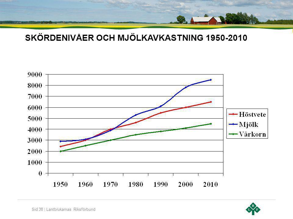 Sid 38 | Lantbrukarnas Riksförbund SKÖRDENIVÅER OCH MJÖLKAVKASTNING 1950-2010