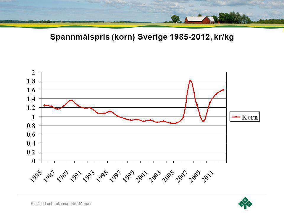 Sid 45 | Lantbrukarnas Riksförbund Spannmålspris (korn) Sverige 1985-2012, kr/kg