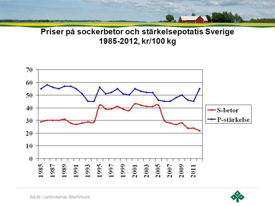 Sid 46 | Lantbrukarnas Riksförbund Priser på sockerbetor och stärkelsepotatis Sverige 1985-2012, kr/100 kg
