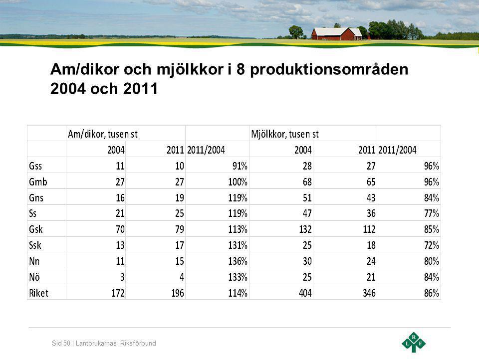 Sid 50 | Lantbrukarnas Riksförbund Am/dikor och mjölkkor i 8 produktionsområden 2004 och 2011