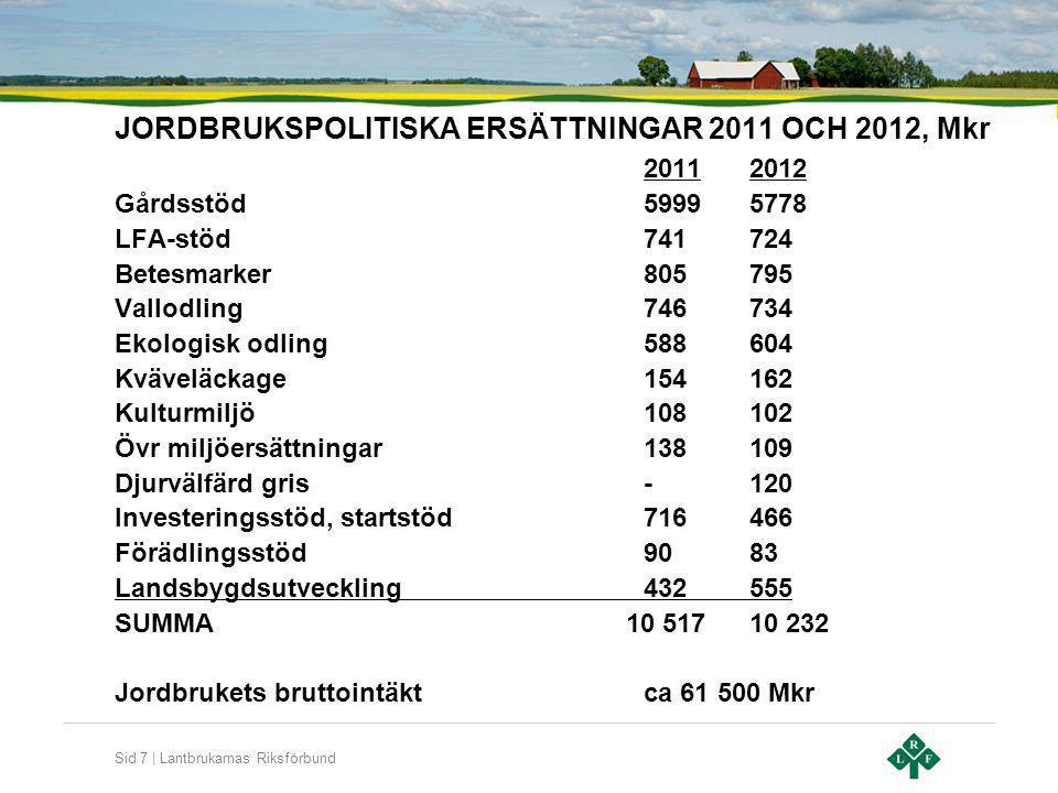 Sid 7 | Lantbrukarnas Riksförbund JORDBRUKSPOLITISKA ERSÄTTNINGAR 2011 OCH 2012, Mkr 20112012 Gårdsstöd 59995778 LFA-stöd741724 Betesmarker805795 Vall