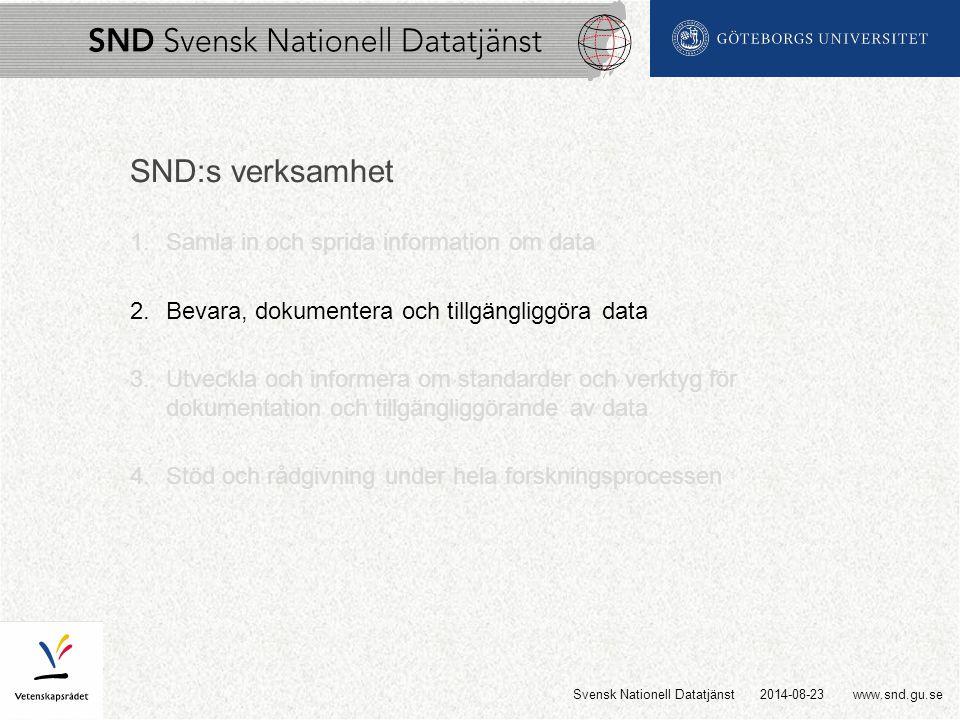 www.snd.gu.se SND:s verksamhet 1.Samla in och sprida information om data 2.Bevara, dokumentera och tillgängliggöra data 3.Utveckla och informera om standarder och verktyg för dokumentation och tillgängliggörande av data 4.Stöd och rådgivning under hela forskningsprocessen 2014-08-23Svensk Nationell Datatjänst