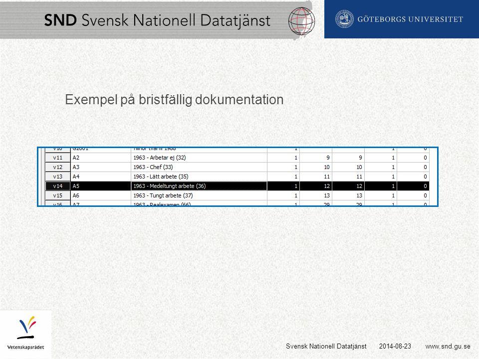 www.snd.gu.se Exempel på bristfällig dokumentation 2014-08-23Svensk Nationell Datatjänst