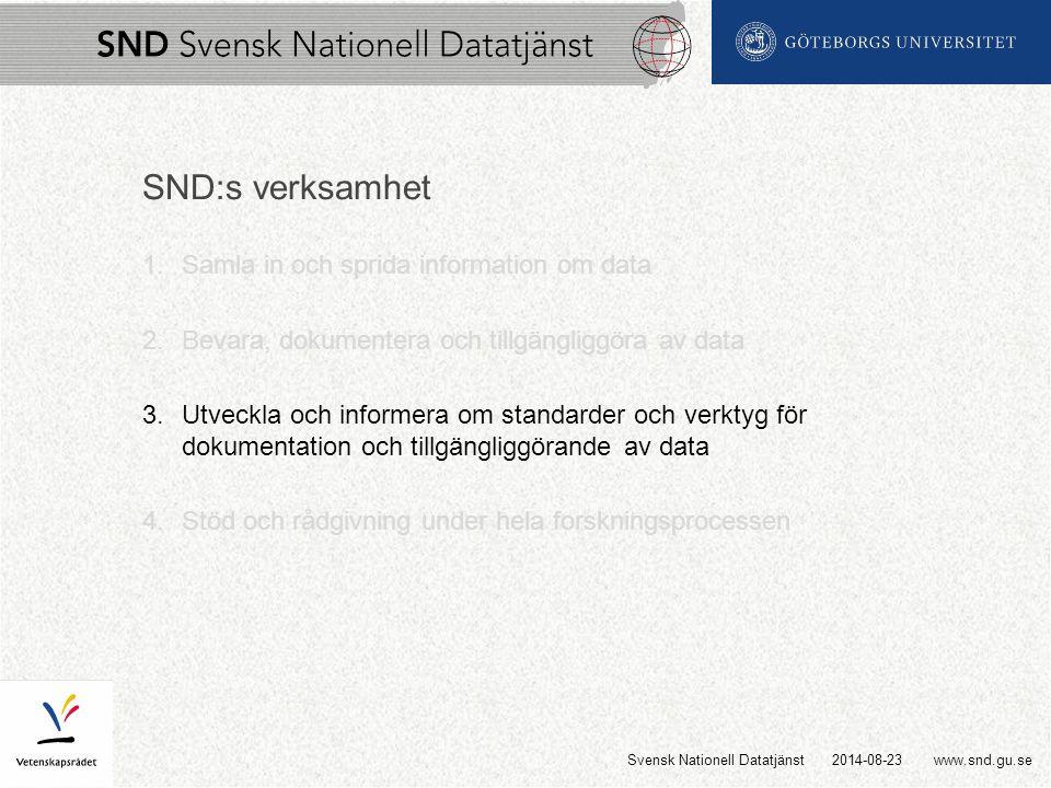 www.snd.gu.se SND:s verksamhet 1.Samla in och sprida information om data 2.Bevara, dokumentera och tillgängliggöra av data 3.Utveckla och informera om standarder och verktyg för dokumentation och tillgängliggörande av data 4.Stöd och rådgivning under hela forskningsprocessen 2014-08-23Svensk Nationell Datatjänst