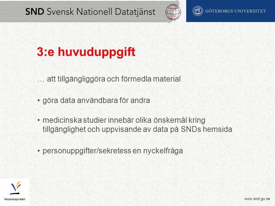 www.snd.gu.se … att tillgängliggöra och förmedla material göra data användbara för andra medicinska studier innebär olika önskemål kring tillgänglighet och uppvisande av data på SNDs hemsida personuppgifter/sekretess en nyckelfråga 3:e huvuduppgift