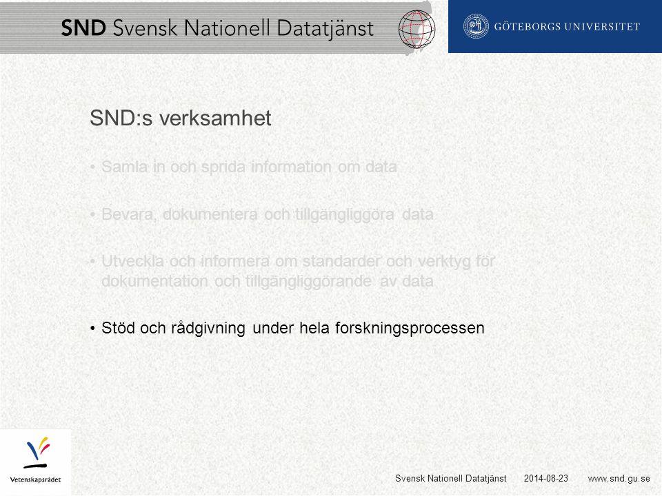 www.snd.gu.se SND:s verksamhet Samla in och sprida information om data Bevara, dokumentera och tillgängliggöra data Utveckla och informera om standarder och verktyg för dokumentation och tillgängliggörande av data Stöd och rådgivning under hela forskningsprocessen 2014-08-23Svensk Nationell Datatjänst