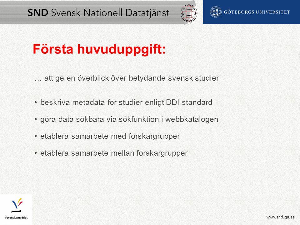 www.snd.gu.se … att ge en överblick över betydande svensk studier beskriva metadata för studier enligt DDI standard göra data sökbara via sökfunktion i webbkatalogen etablera samarbete med forskargrupper etablera samarbete mellan forskargrupper Första huvuduppgift:
