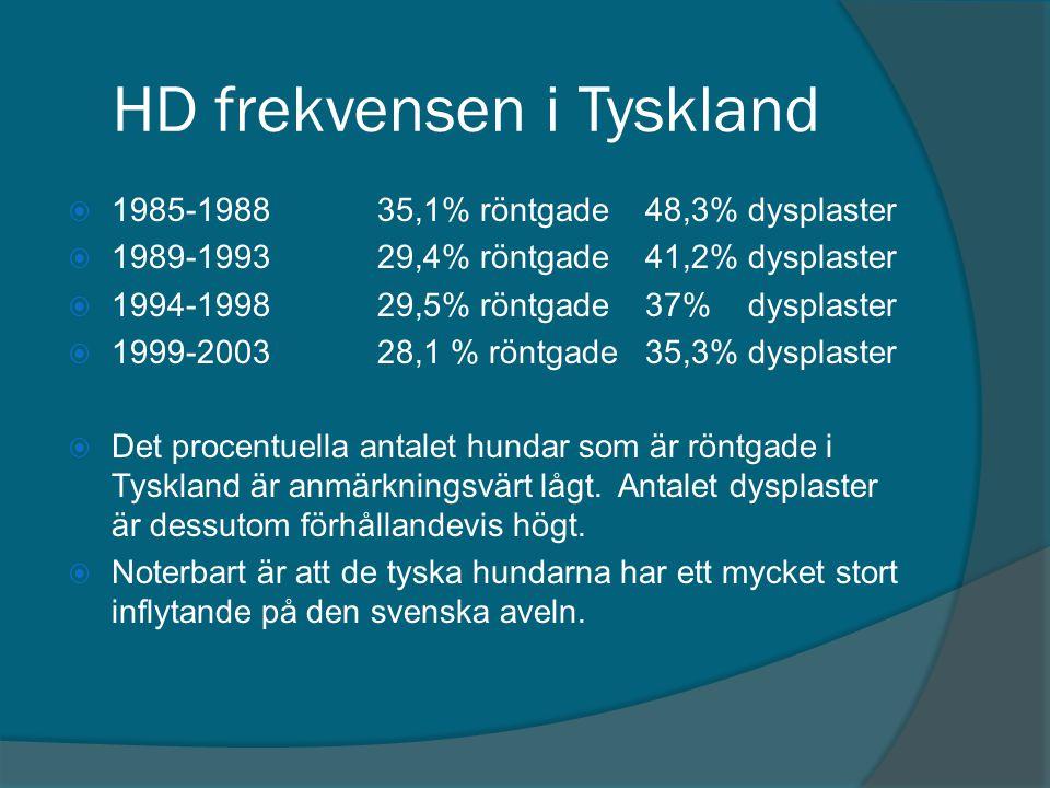 HD frekvensen i Tyskland  1985-1988 35,1% röntgade 48,3% dysplaster  1989-1993 29,4% röntgade 41,2% dysplaster  1994-1998 29,5% röntgade 37% dyspla