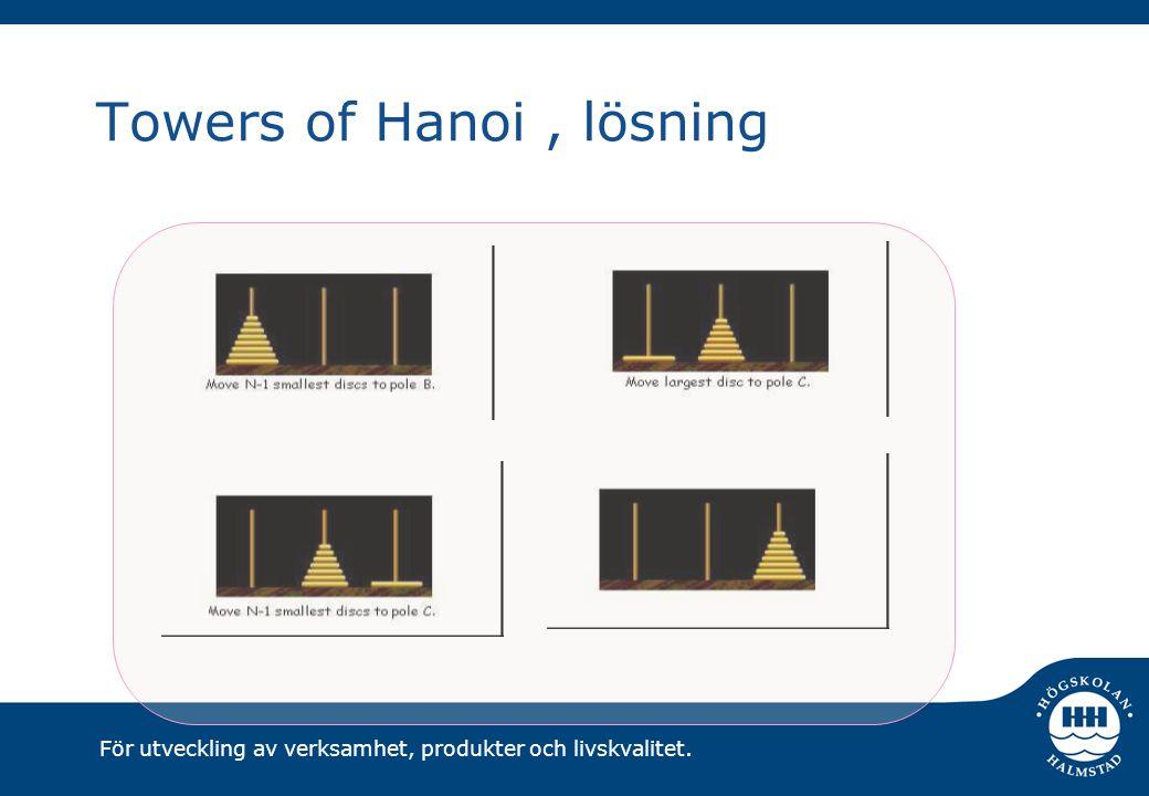För utveckling av verksamhet, produkter och livskvalitet. Towers of Hanoi, lösning
