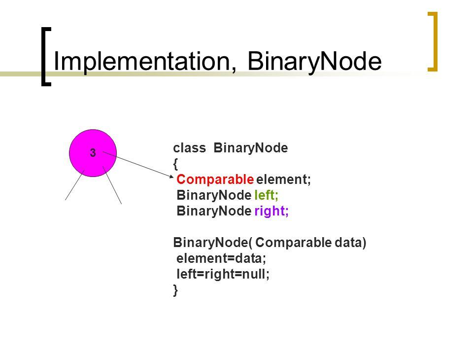 Implementation, BinaryNode 3 class BinaryNode { Comparable element; BinaryNode left; BinaryNode right; BinaryNode( Comparable data) element=data; left