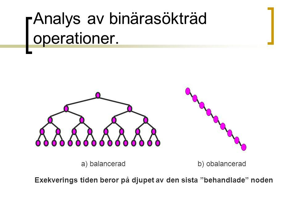 """Analys av binärasökträd operationer. a) balanceradb) obalancerad Exekverings tiden beror på djupet av den sista """"behandlade"""" noden"""