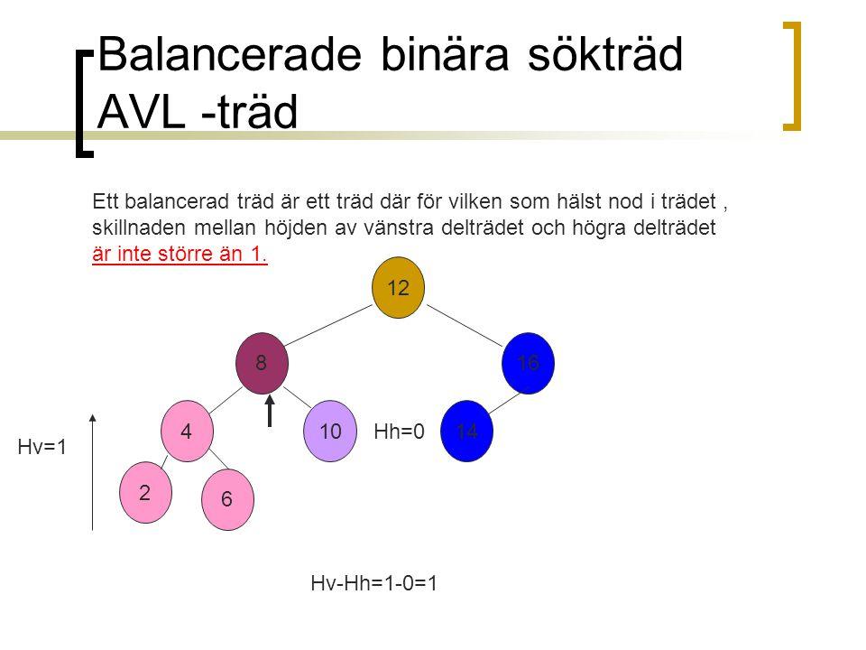 Balancerade binära sökträd AVL -träd 12 816 14104 2 6 Ett balancerad träd är ett träd där för vilken som hälst nod i trädet, skillnaden mellan höjden