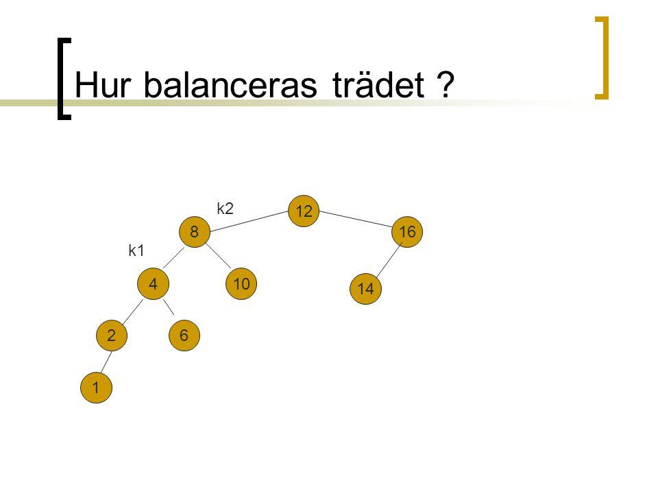 Hur balanceras trädet ? 12 816 104 26 1 14 k2 k1