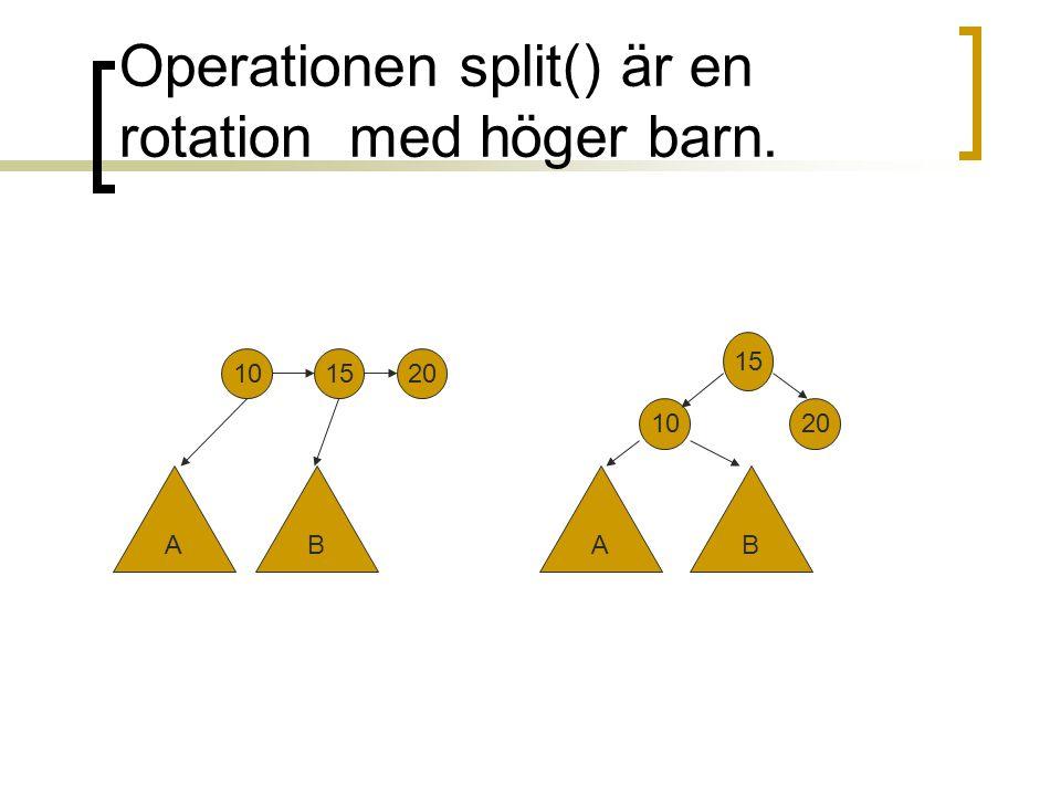 Operationen split() är en rotation med höger barn. A 102015 B 2010 AB