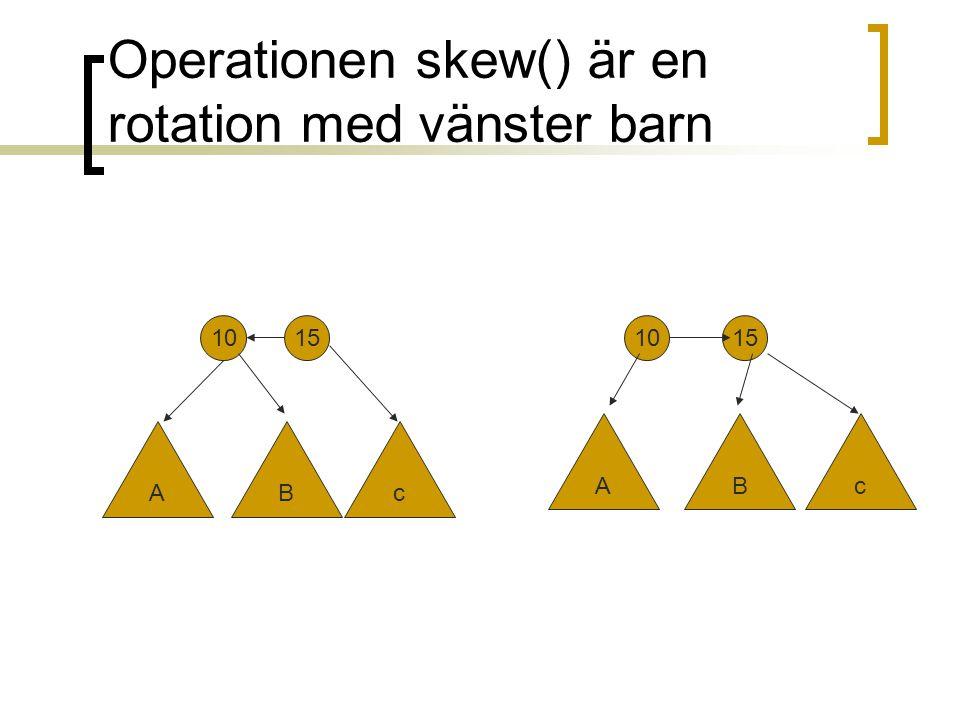 Operationen skew() är en rotation med vänster barn A 1015 B 10 AB c c